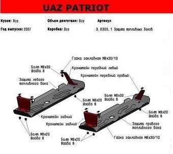 Защита топлипных баков Patriot (2007) + крепление